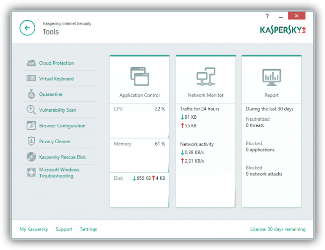 Kaspersky Internet Security tutorial foto 5