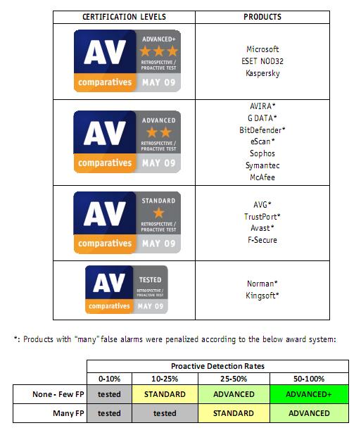 comparativa-antivirus5