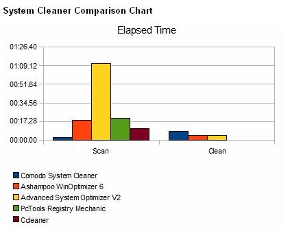 comodo-system-cleaner-1