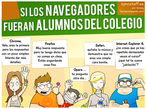 Comparación navegadores con alumnos del colegio