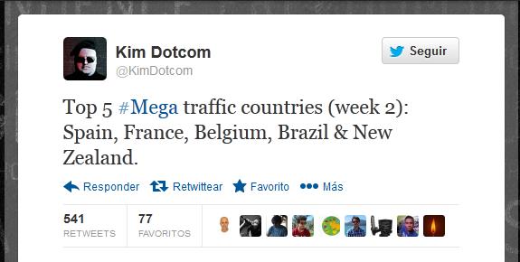 España líder Twitter Kim Dotcom