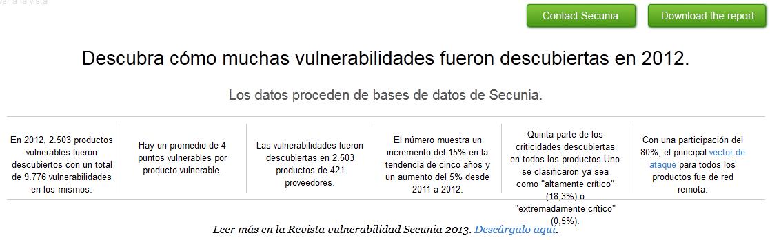 secunia vulnerabilidades 2013