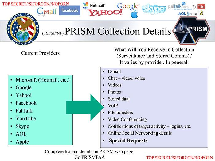 Programa PRISM