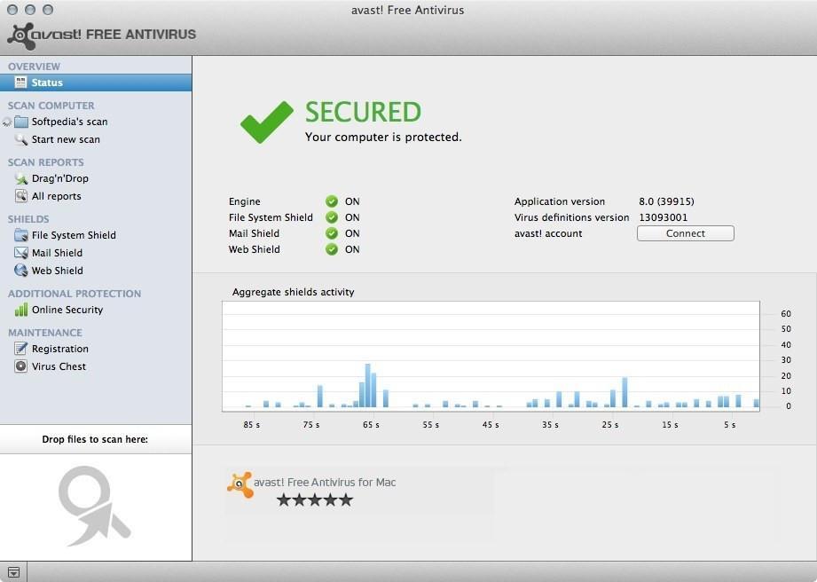 antivirus for mac 10.6.8 free