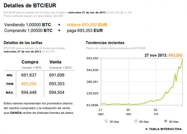 bitcoin_burbuja_foto
