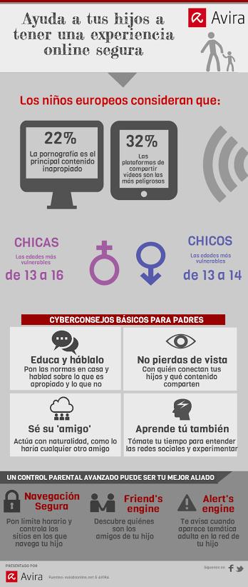 avira_infografia_seguridad_internet