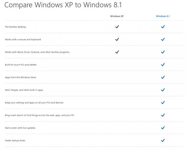 windows xp windows 8.1 comparativa foto