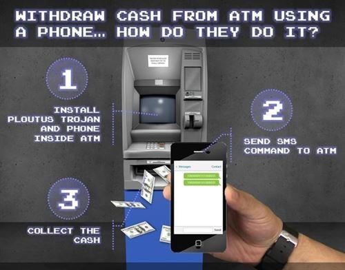 Un fallo en windows xp permite sacar dinero de los cajeros for Cuanto dinero se puede sacar del cajero
