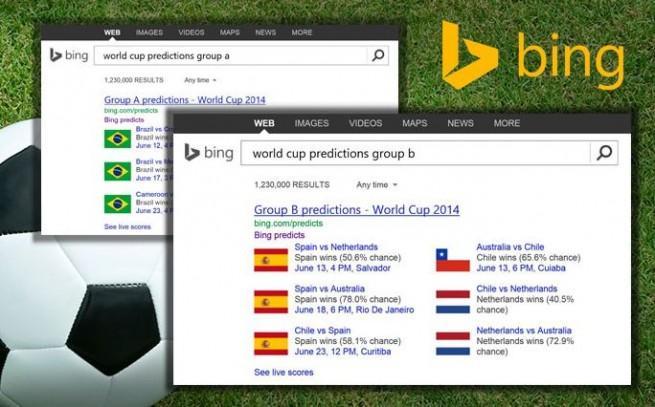 Bing predice los resultados del Mundial