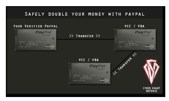 Así se engaña a PayPal