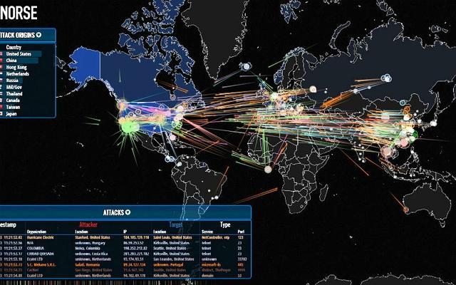 Mapa de los ciberataques