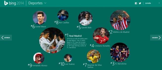 Lista de deportes Bing