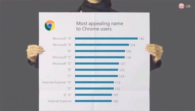 Nuevo nombre del navegador