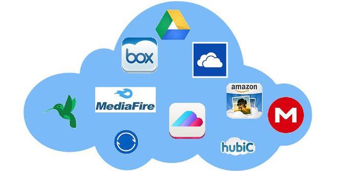 Image Uploader, la mejor forma de compartir archivos