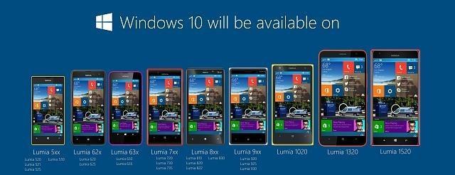 Teléfonos Lumia con Windows 10