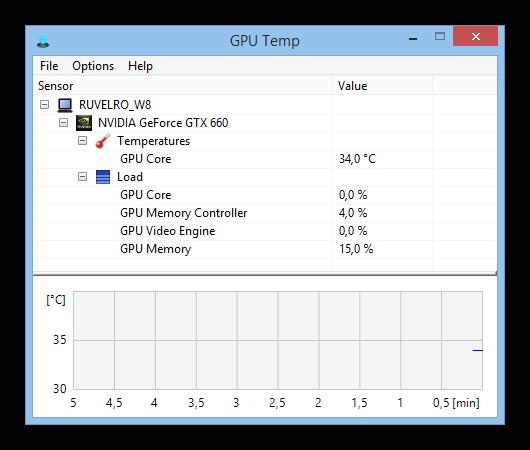 GPU_Temp_controlar_temperaturas_foto