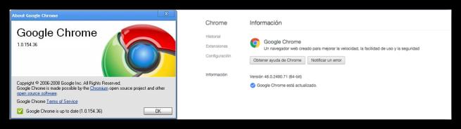 Evolucion Google Chrome
