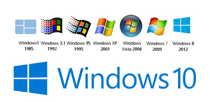 Evolución Windows