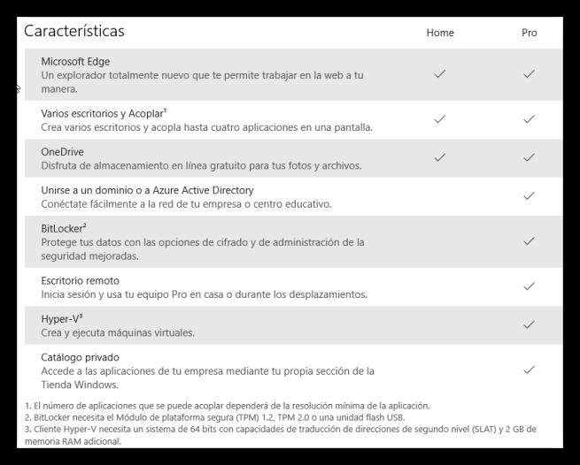 Diferencia Windows 10 Home Pro