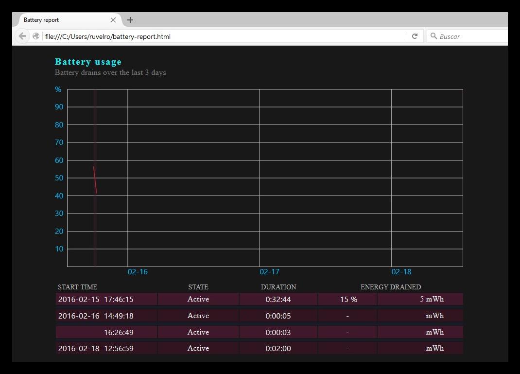 Cómo generar un informe de la batería de tu portátil en Windows