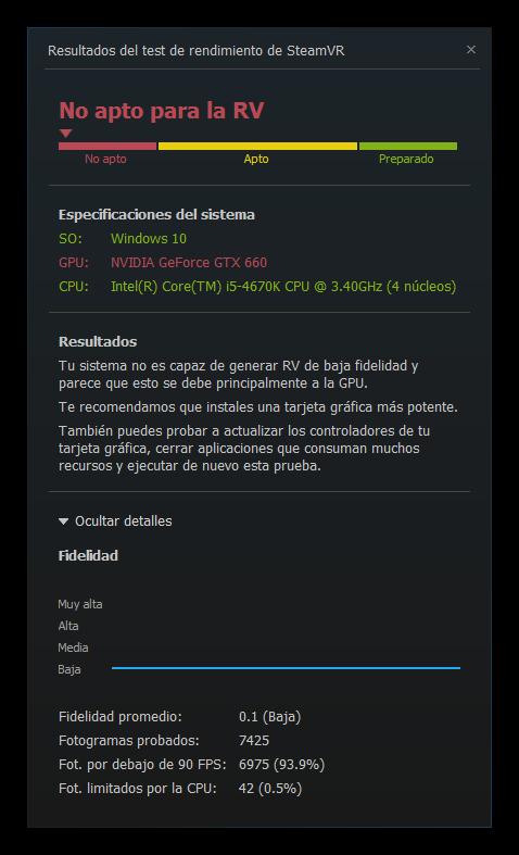 SteamVR Performance Test - Resultados