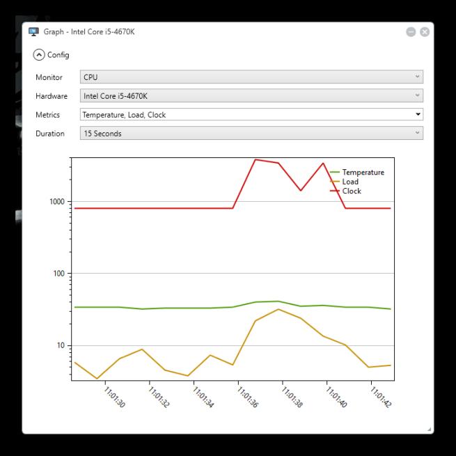 Sidebar Diagnostics - Gráfica de estado de hardware