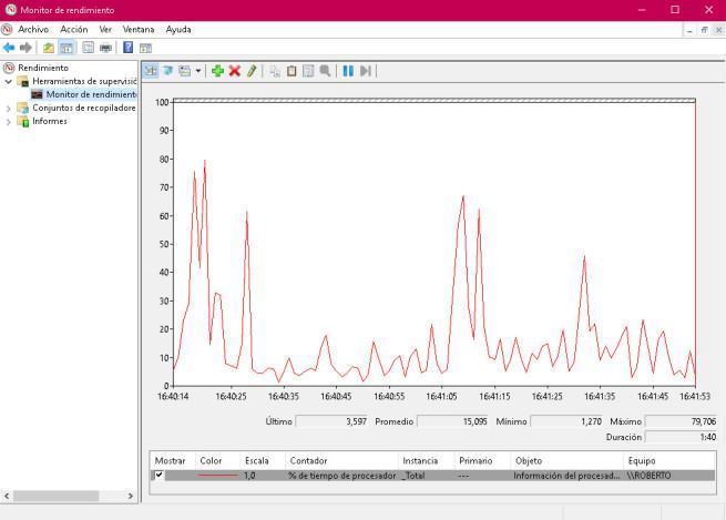Monitor rendimiento Windows