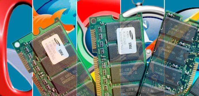 Uso RAM navegadores