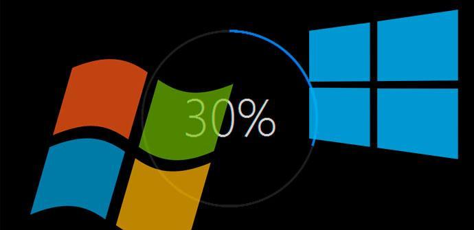 Actualizaciones de Windows