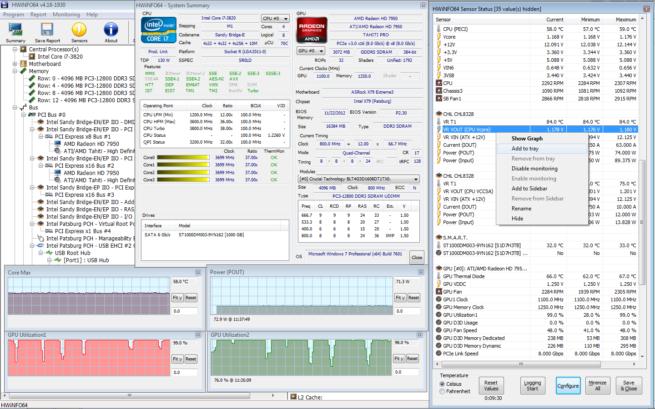 rendimiento y los recursos del PC