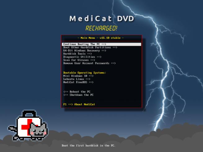 Main Menu MediCat