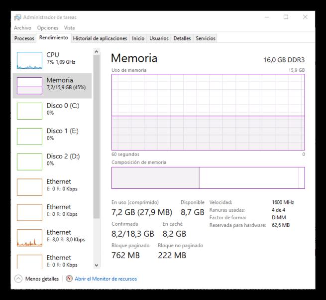 Administrador de tareas de Windows 10 - Memoria comprimida