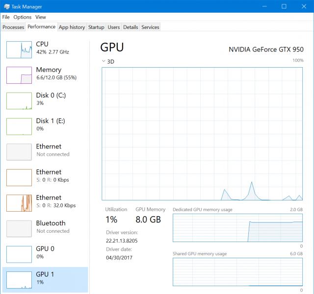 GPU Windows 10 Fall Creators Update