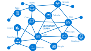 "Microsoft quiere implementar ""búsquedas inteligentes"" en Windows 10"