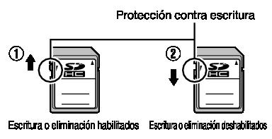 Instrucciones interruptor SD