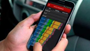 Las mejores apps para saber el rendimiento de tu móvil Android