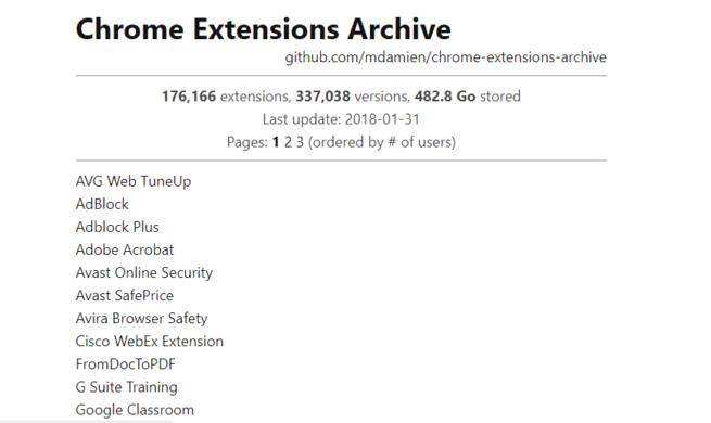 extensión de Google Chrome