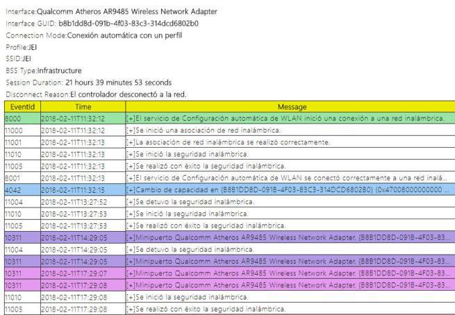 historial de conectividad WiFi