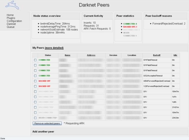 Alternativas a Tor