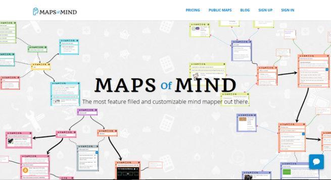 Productividad MapsOfMind