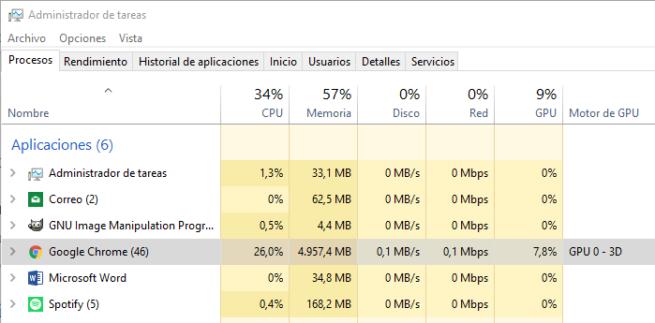 Consumo de memoria RAm en Google Chrome y Windows 10