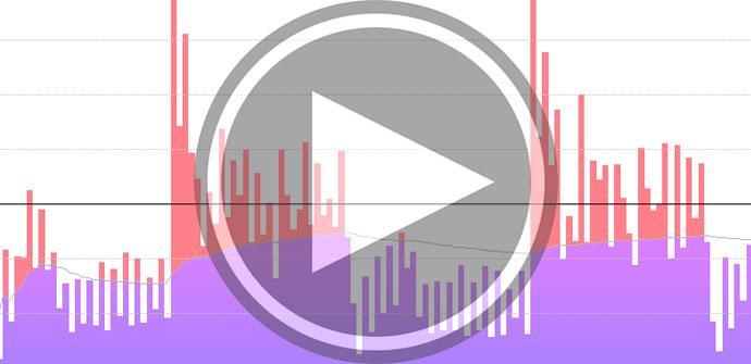 bitrate de un vídeo
