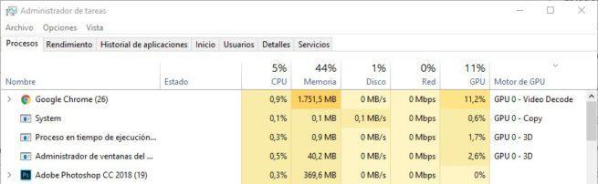 GPU Administrador de tareas Windows 10