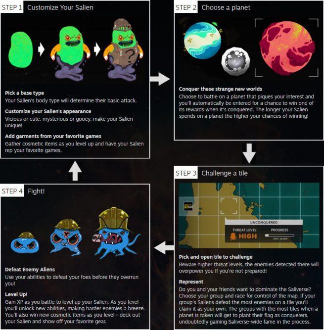 Juego Alien Rebajas Verano Steam 2018