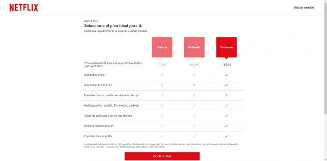 Planes originales Netflix