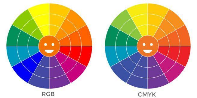 diferencias RGB CMYK