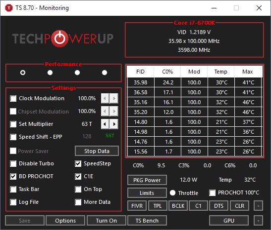 rendimiento de la CPU