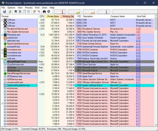 Análisis de proceso en busca de malware con Process Explorer - 2