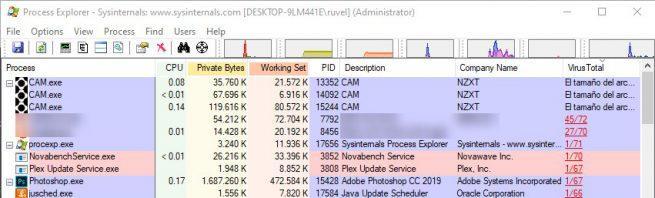 Análisis de proceso en busca de malware con Process Explorer - 4