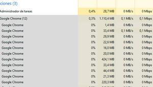 Comprueba fácilmente si algún proceso de tu ordenador oculta malware con Process Explorer
